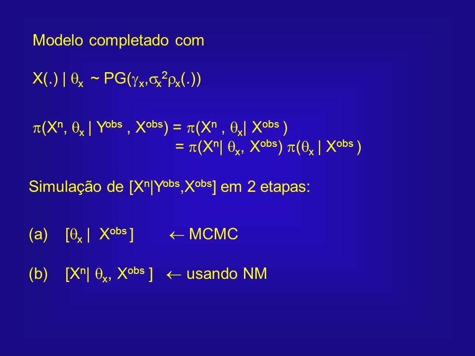 Modelo completado com X(.) | x ~ PG(x,x2x(.)) Simulação de [Xn|Yobs,Xobs] em 2 etapas: (a) [x | Xobs ]  MCMC.